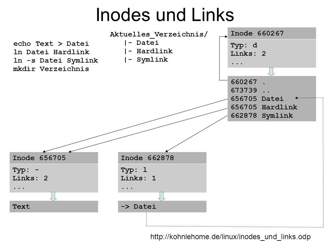 Inodes und Links http://kohnlehome.de/linux/inodes_und_links.odp echo Text > Datei ln Datei Hardlink ln -s Datei Symlink mkdir Verzeichnis Aktuelles_V