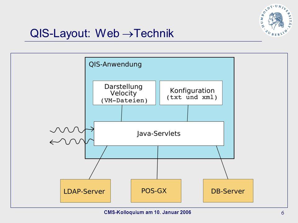 CMS-Kolloquium am 10. Januar 2006 6 QIS-Layout: Web Technik