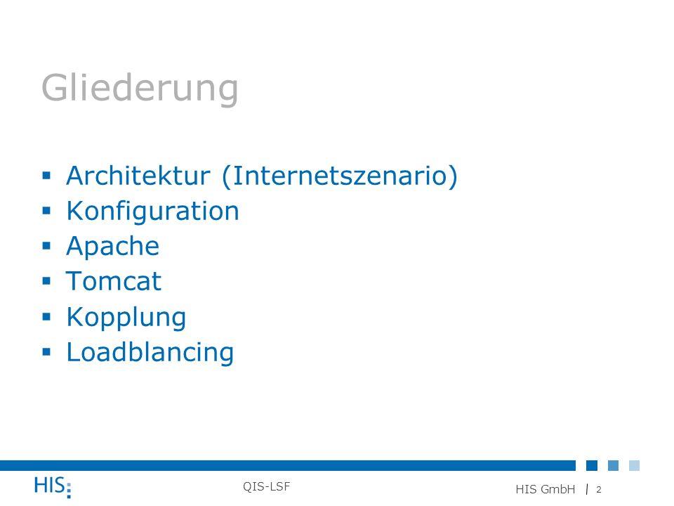 2 HIS GmbH QIS-LSF Gliederung Architektur (Internetszenario) Konfiguration Apache Tomcat Kopplung Loadblancing