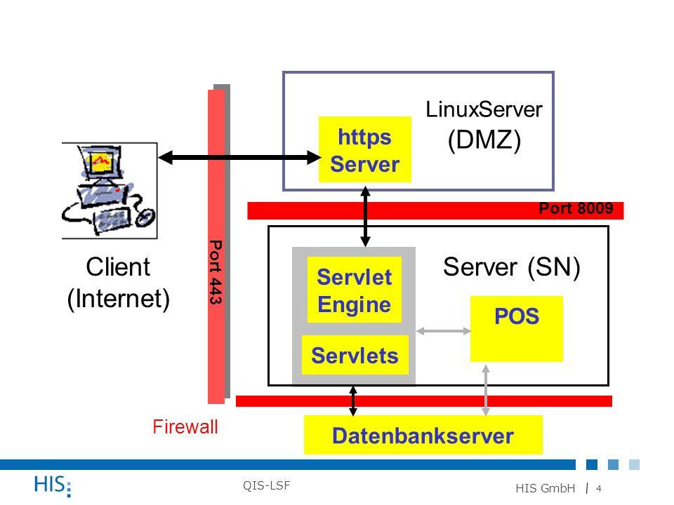 4 HIS GmbH QIS-LSF https Server Servlets Datenbankserver Servlet Engine POS Firewall LinuxServer (DMZ) Client (Internet) Server (SN) Port 443 Port 800
