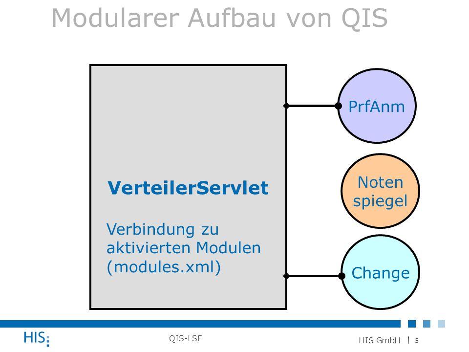 5 HIS GmbH QIS-LSF Modularer Aufbau von QIS VerteilerServlet PrfAnm Noten spiegel Change Verbindung zu aktivierten Modulen (modules.xml)