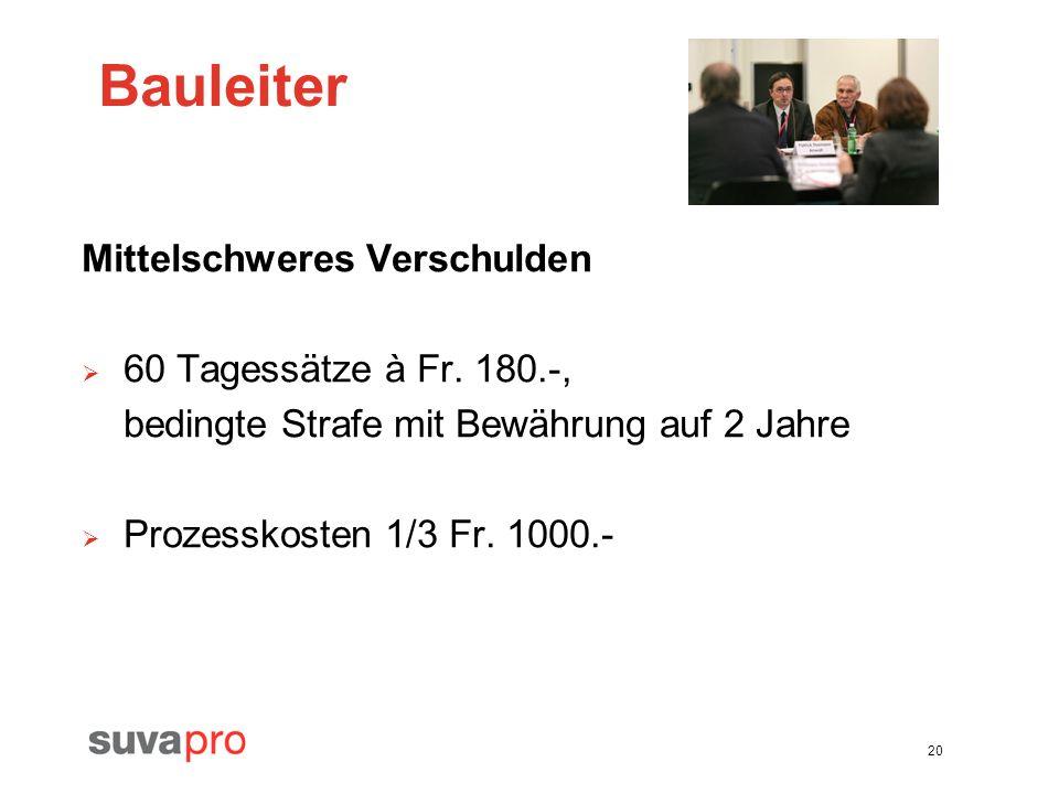20 Bauleiter Mittelschweres Verschulden 60 Tagessätze à Fr. 180.-, bedingte Strafe mit Bewährung auf 2 Jahre Prozesskosten 1/3 Fr. 1000.-