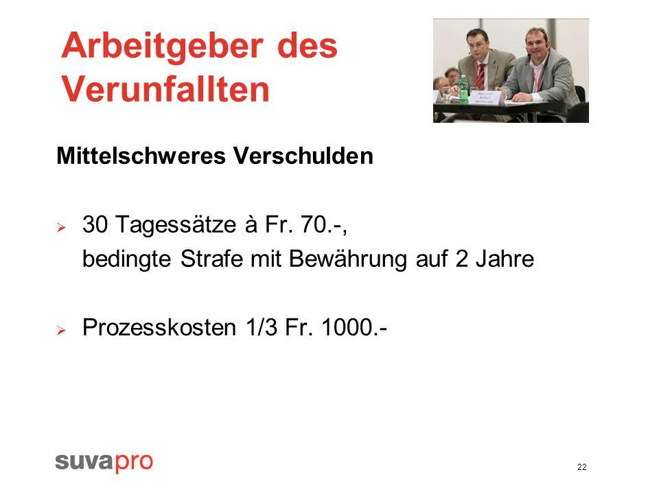 22 Arbeitgeber des Verunfallten Mittelschweres Verschulden 30 Tagessätze à Fr. 70.-, bedingte Strafe mit Bewährung auf 2 Jahre Prozesskosten 1/3 Fr. 1