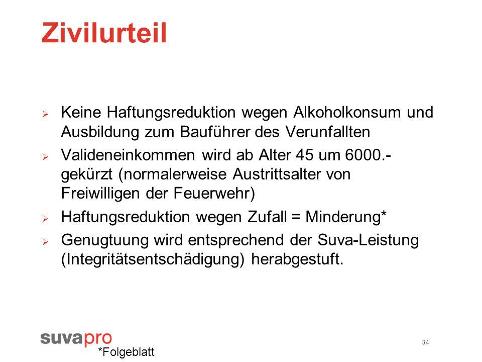 34 Zivilurteil Keine Haftungsreduktion wegen Alkoholkonsum und Ausbildung zum Bauführer des Verunfallten Valideneinkommen wird ab Alter 45 um 6000.- g