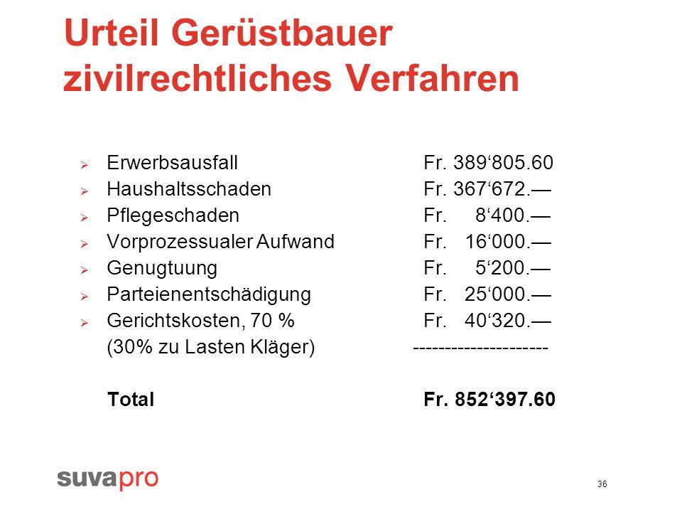 36 Urteil Gerüstbauer zivilrechtliches Verfahren Erwerbsausfall Haushaltsschaden Pflegeschaden Vorprozessualer Aufwand Genugtuung Parteienentschädigun