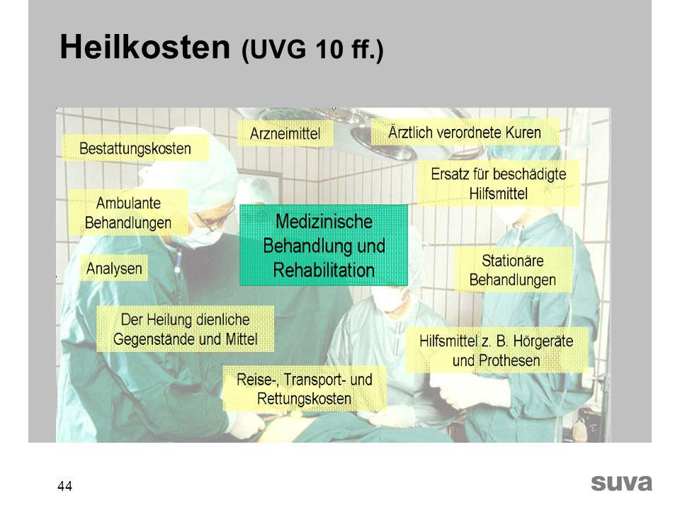 44 Heilkosten (UVG 10 ff.)