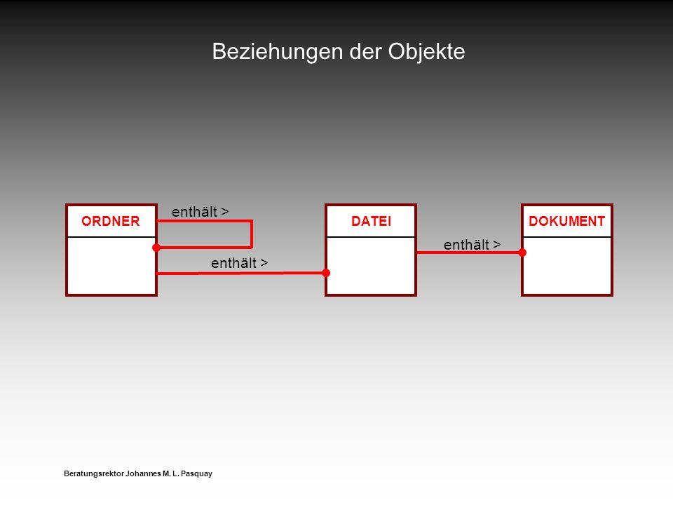 Beziehungen der Objekte Beratungsrektor Johannes M. L. Pasquay DOKUMENT enthält > ORDNERDATEI enthält >