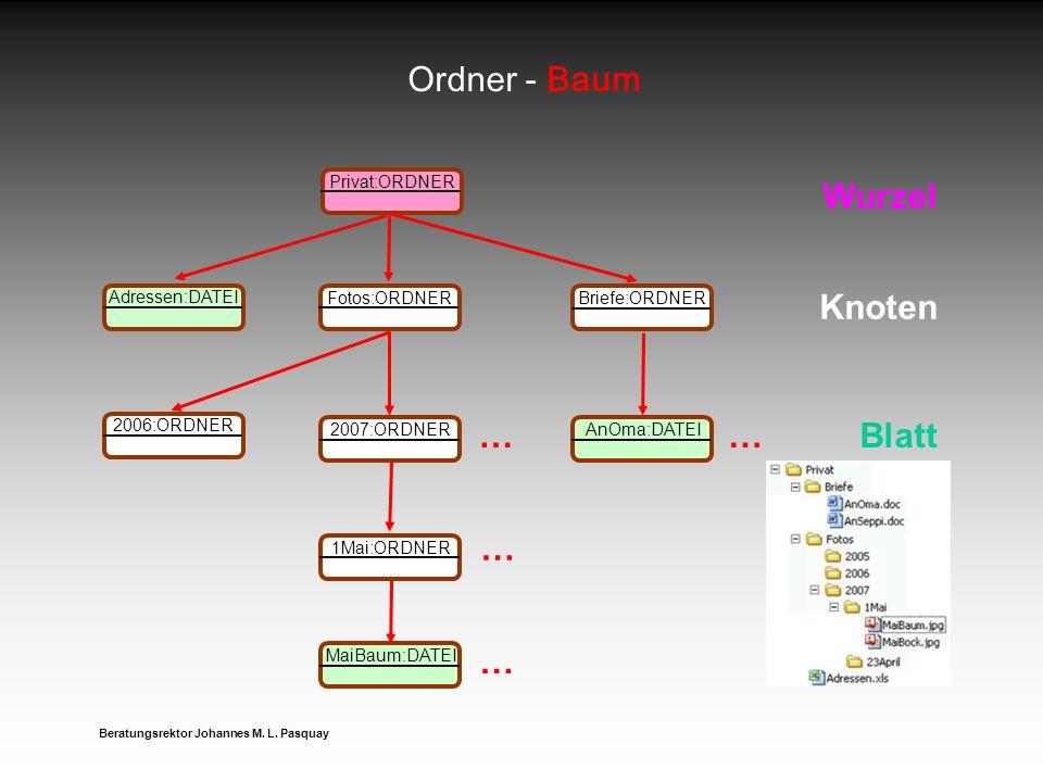 Ordner - Baum Beratungsrektor Johannes M. L. Pasquay Privat:ORDNERFotos:ORDNERBriefe:ORDNERAdressen:DATEI2006:ORDNER2007:ORDNER1Mai:ORDNERMaiBaum:DATE