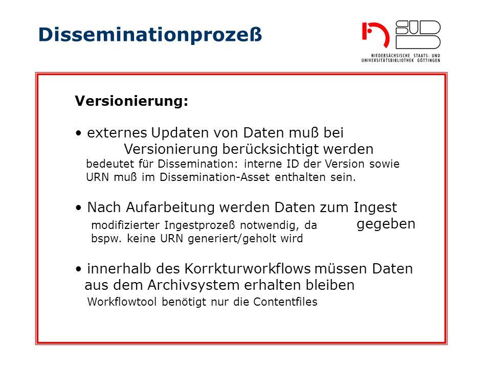 Disseminationprozeß externes Updaten von Daten muß bei Versionierung berücksichtigt werden bedeutet für Dissemination: interne ID der Version sowie URN muß im Dissemination-Asset enthalten sein.