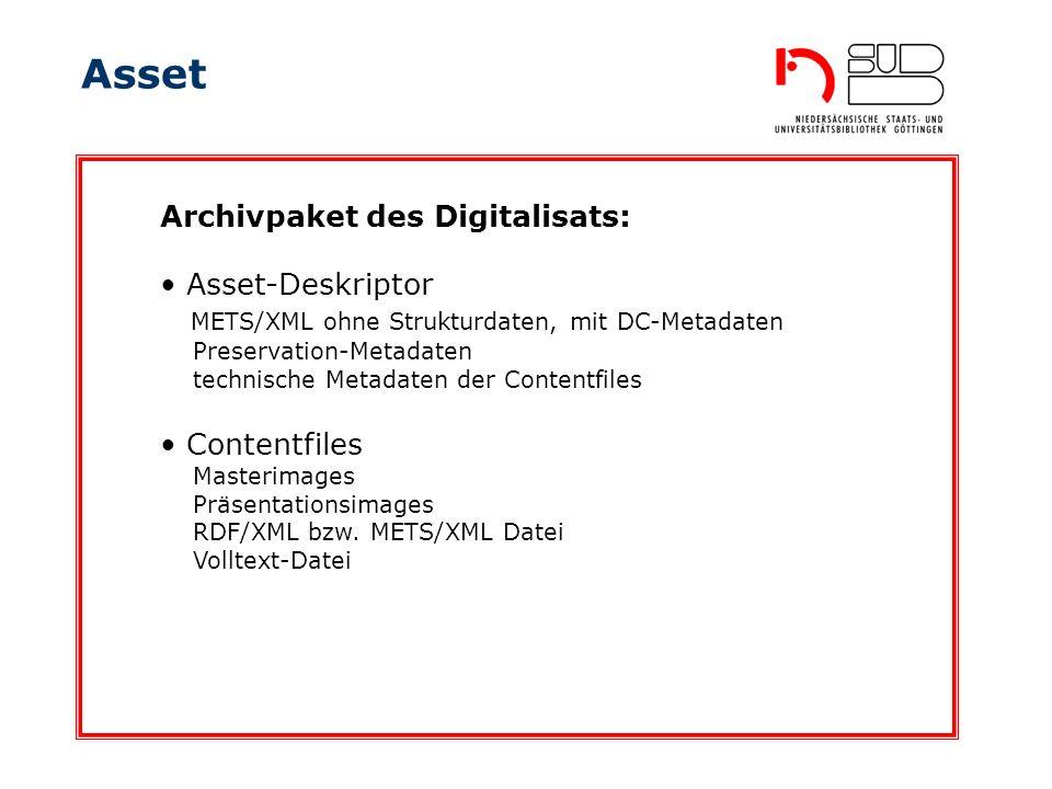 Asset Asset-Deskriptor METS/XML ohne Strukturdaten, mit DC-Metadaten Preservation-Metadaten technische Metadaten der Contentfiles Archivpaket des Digitalisats: Contentfiles Masterimages Präsentationsimages RDF/XML bzw.