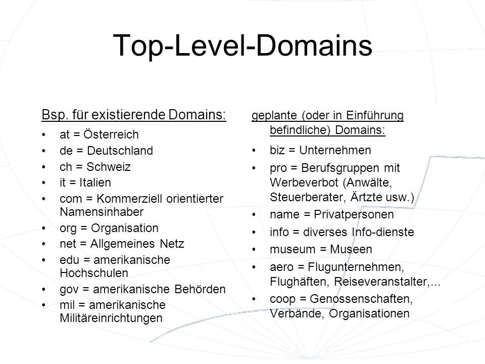 Top-Level-Domains Bsp.