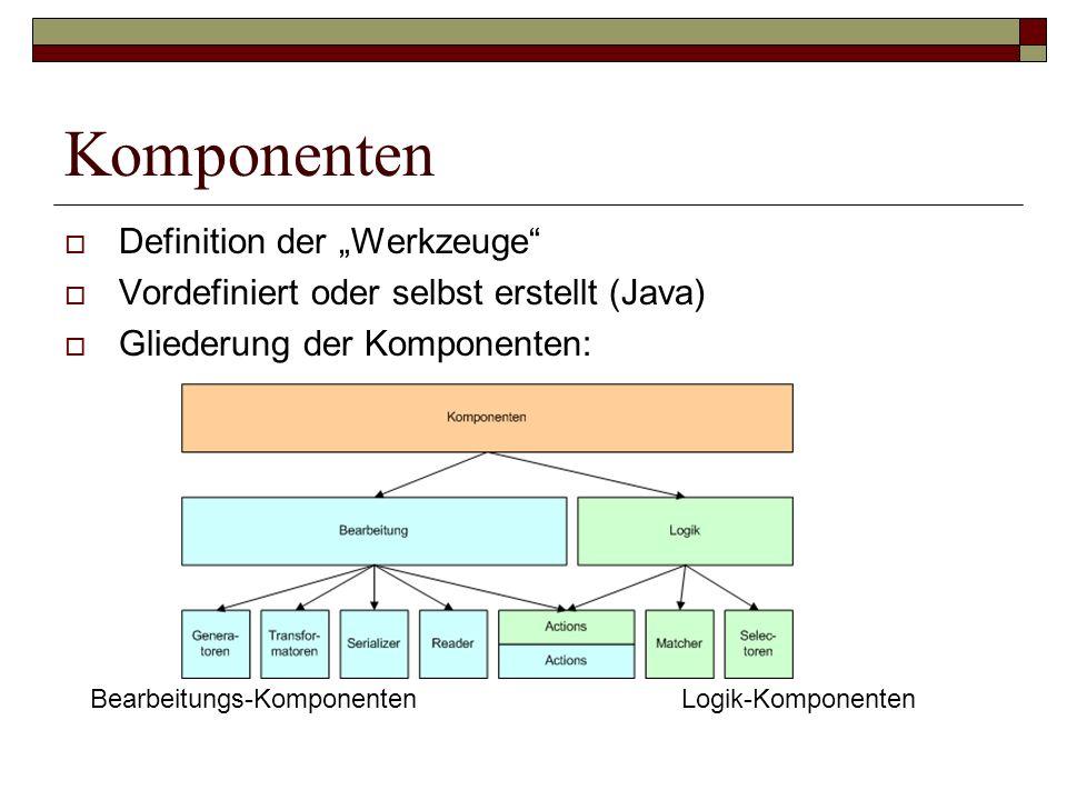 Komponenten Definition der Werkzeuge Vordefiniert oder selbst erstellt (Java) Gliederung der Komponenten: Bearbeitungs-Komponenten Logik-Komponenten