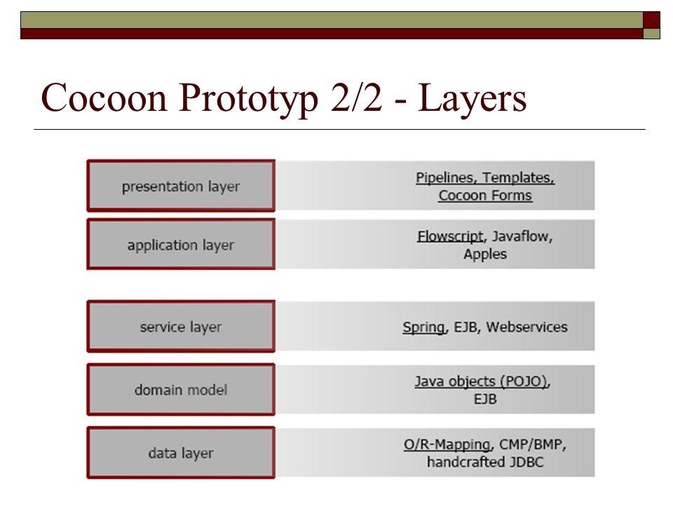 Cocoon Prototyp 2/2 - Layers