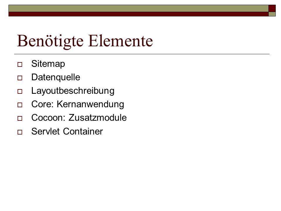 Benötigte Elemente Sitemap Datenquelle Layoutbeschreibung Core: Kernanwendung Cocoon: Zusatzmodule Servlet Container