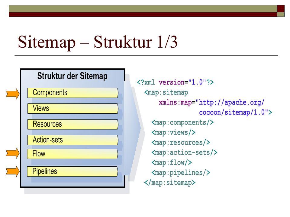 Sitemap – Struktur 1/3