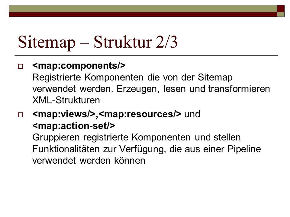 Sitemap – Struktur 2/3 Registrierte Komponenten die von der Sitemap verwendet werden. Erzeugen, lesen und transformieren XML-Strukturen, und Gruppiere