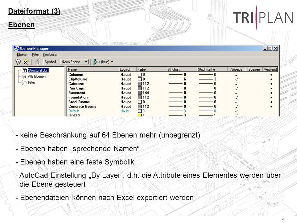 5 - Referenzen können verschieden dargestellt werden Dateiformat (4) Referenzen