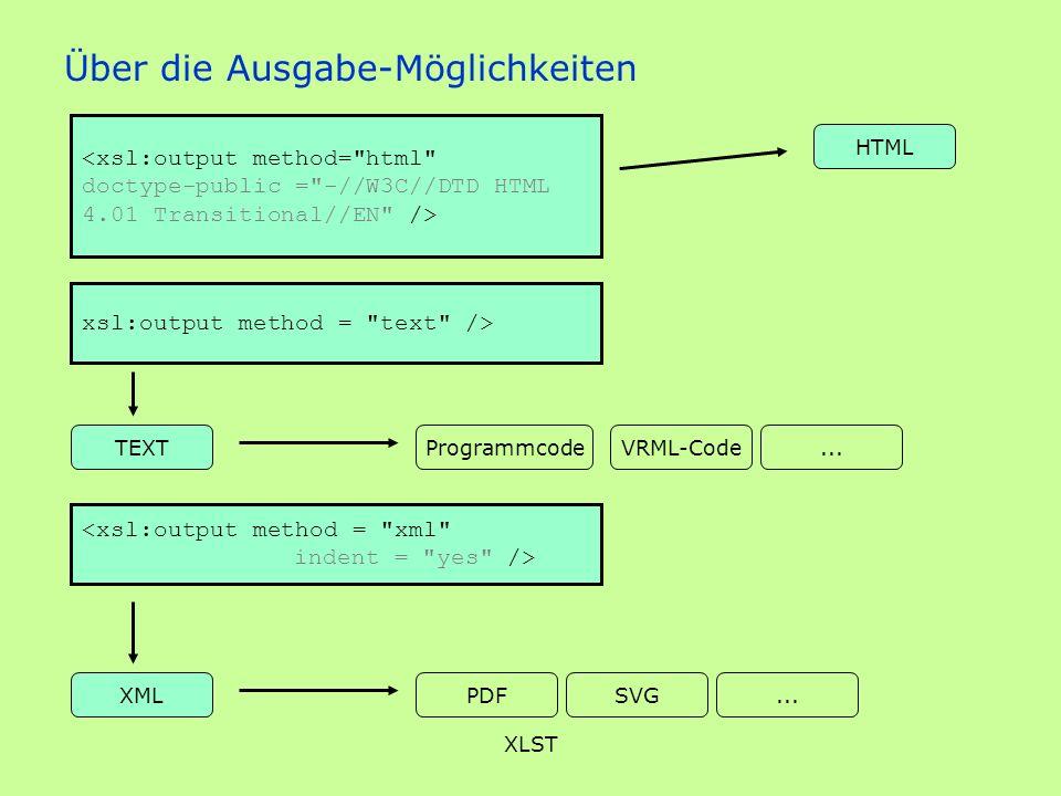 XLST Über die Ausgabe-Möglichkeiten HTML XML TEXT <xsl:output method=