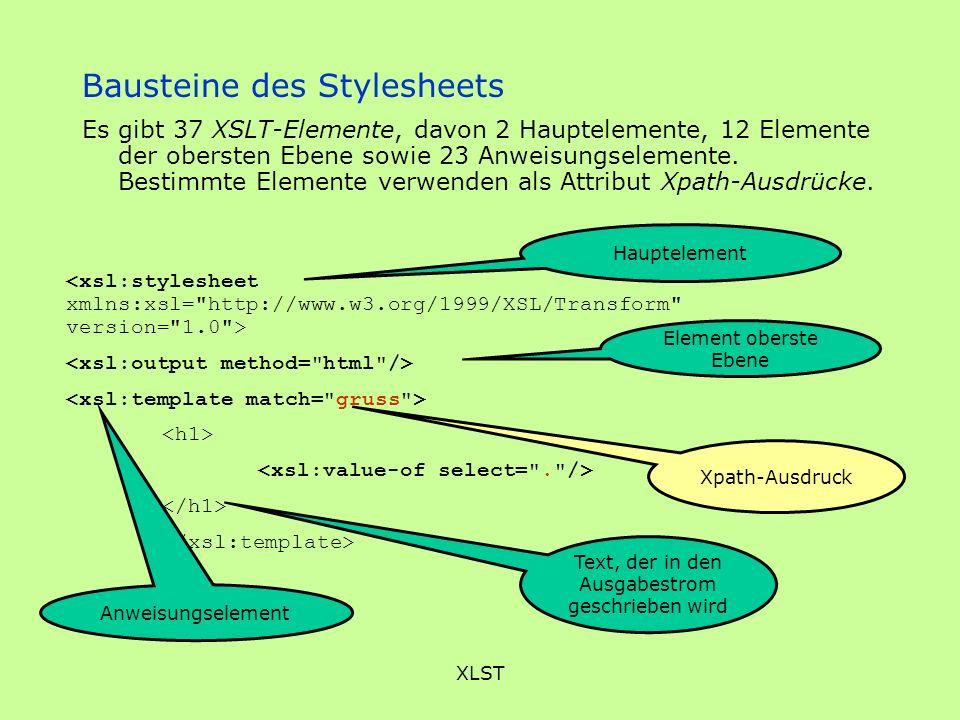 XLST Bausteine des Stylesheets Hauptelement Es gibt 37 XSLT-Elemente, davon 2 Hauptelemente, 12 Elemente der obersten Ebene sowie 23 Anweisungselement