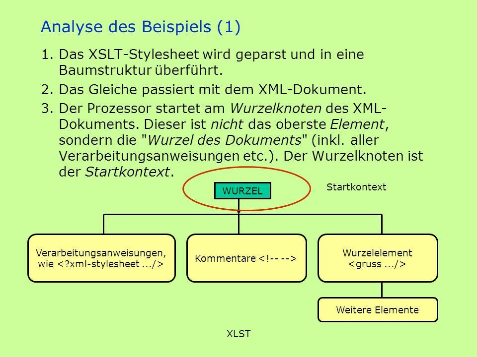 XLST Analyse des Beispiels (1) 1. Das XSLT-Stylesheet wird geparst und in eine Baumstruktur überführt. 2. Das Gleiche passiert mit dem XML-Dokument. 3