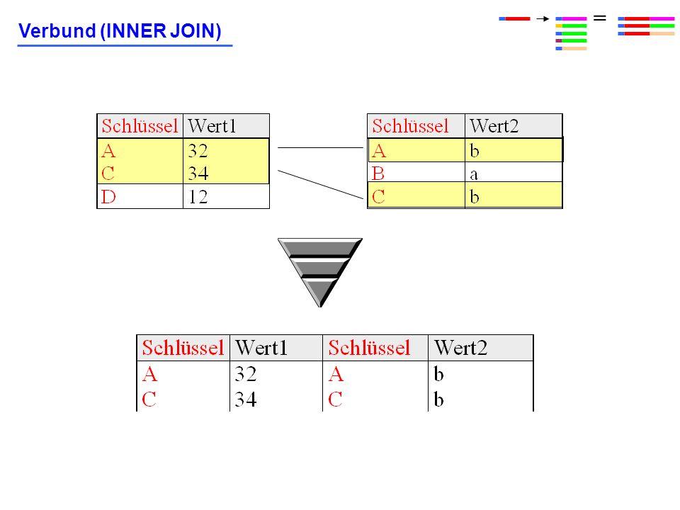 Verbund (INNER JOIN) =