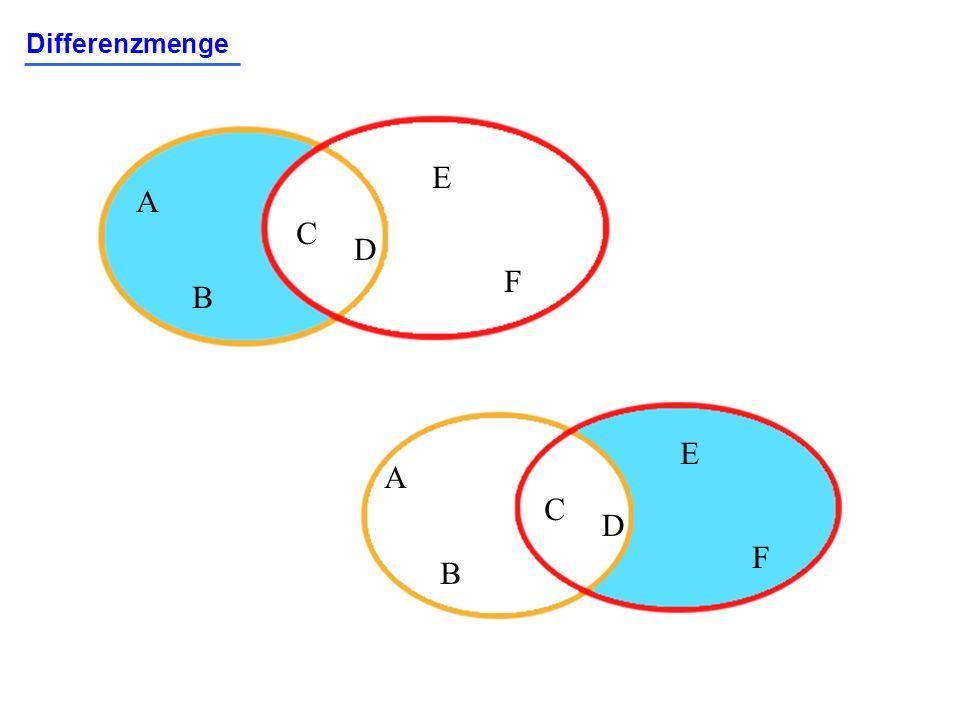 Differenzmenge A B C D E F A B C D E F