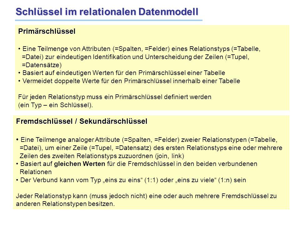 Schlüssel im relationalen Datenmodell Primärschlüssel Eine Teilmenge von Attributen (=Spalten, =Felder) eines Relationstyps (=Tabelle, =Datei) zur ein