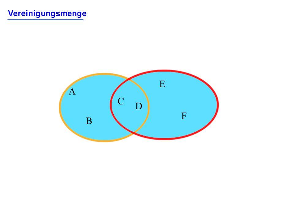 Vereinigungsmenge A B C D E F