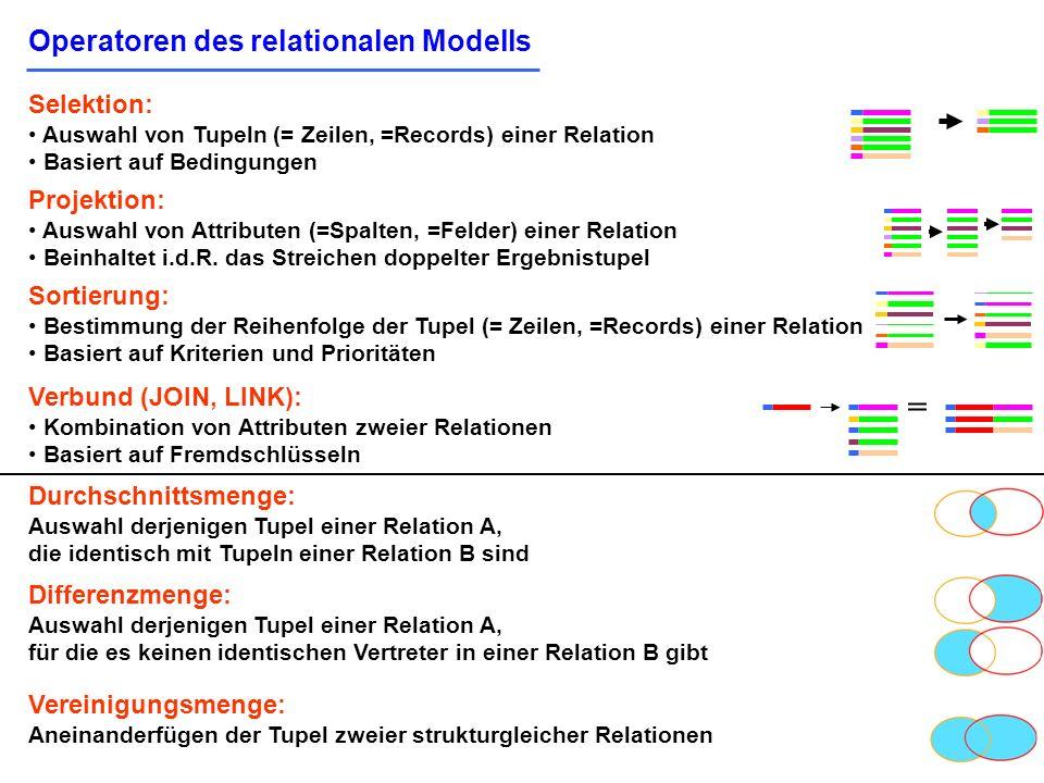 Operatoren des relationalen Modells Selektion: Auswahl von Tupeln (= Zeilen, =Records) einer Relation Basiert auf Bedingungen Projektion: Auswahl von