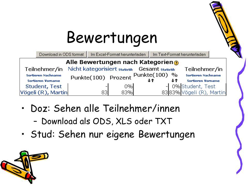 Bewertungen Doz: Sehen alle Teilnehmer/innen –Download als ODS, XLS oder TXT Stud: Sehen nur eigene Bewertungen