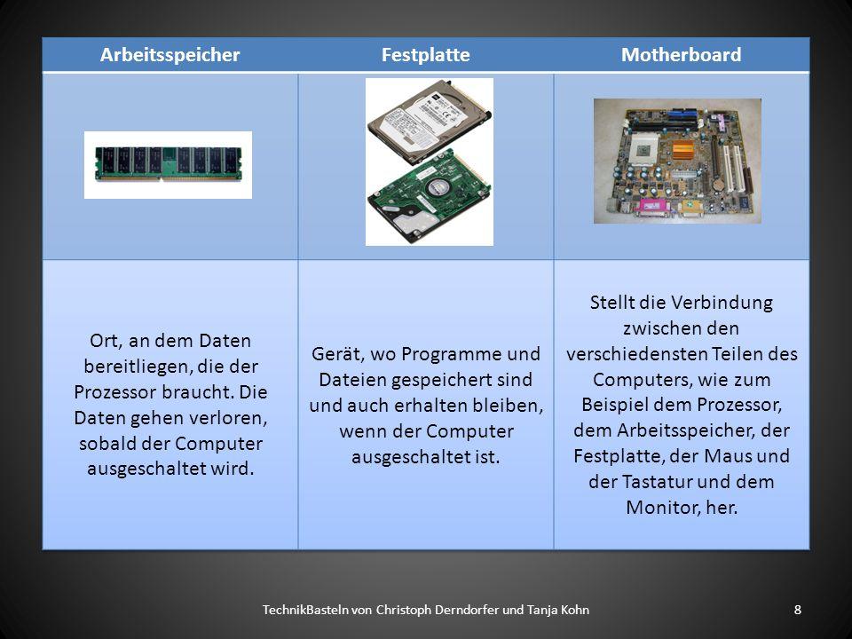 Festplatte TechnikBasteln von Christoph Derndorfer und Tanja Kohn9 Quelle: http://commons.wikimedia.org/wiki/File:IBM_IDE_Hard_Drive04.jpg