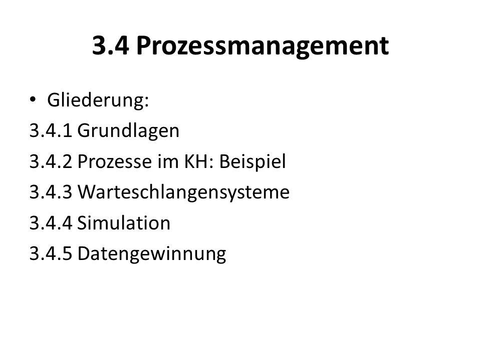 3.4 Prozessmanagement Gliederung: 3.4.1 Grundlagen 3.4.2 Prozesse im KH: Beispiel 3.4.3 Warteschlangensysteme 3.4.4 Simulation 3.4.5 Datengewinnung