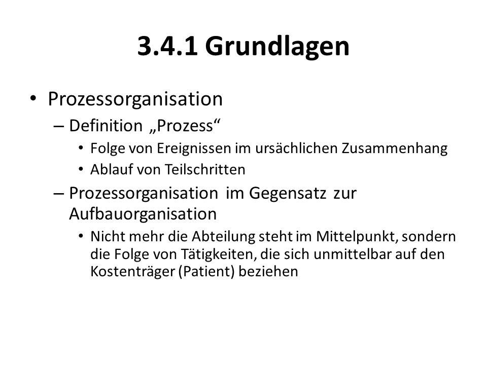 3.4.1 Grundlagen Prozessorganisation – Definition Prozess Folge von Ereignissen im ursächlichen Zusammenhang Ablauf von Teilschritten – Prozessorganis
