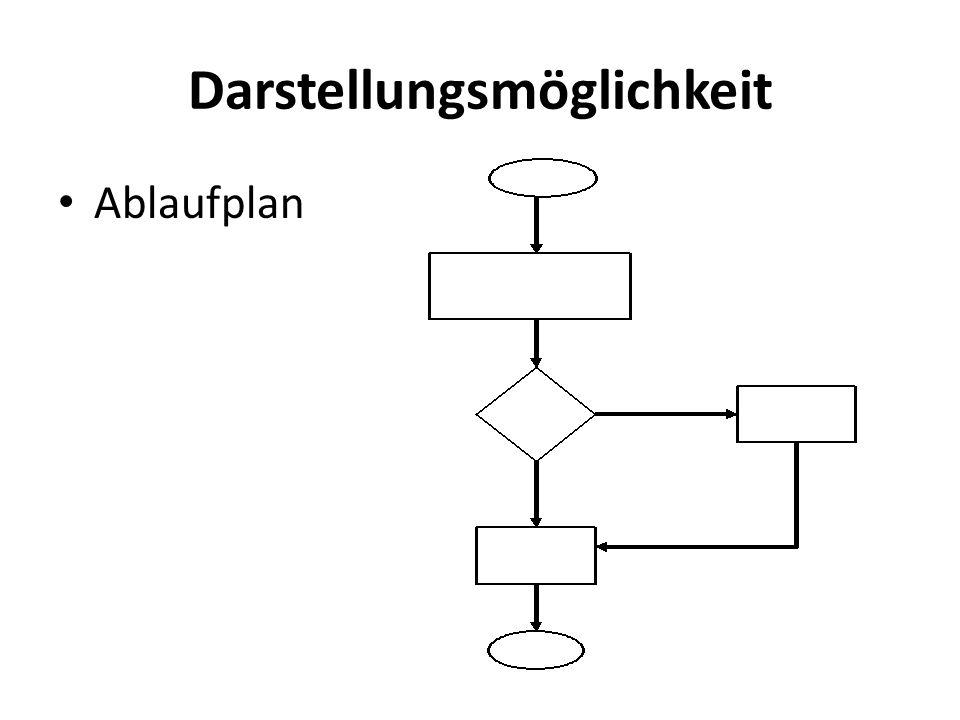 Darstellungsmöglichkeit Ablaufplan