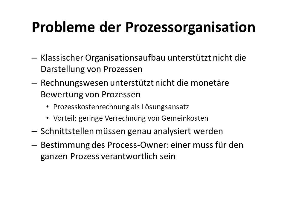 Probleme der Prozessorganisation – Klassischer Organisationsaufbau unterstützt nicht die Darstellung von Prozessen – Rechnungswesen unterstützt nicht