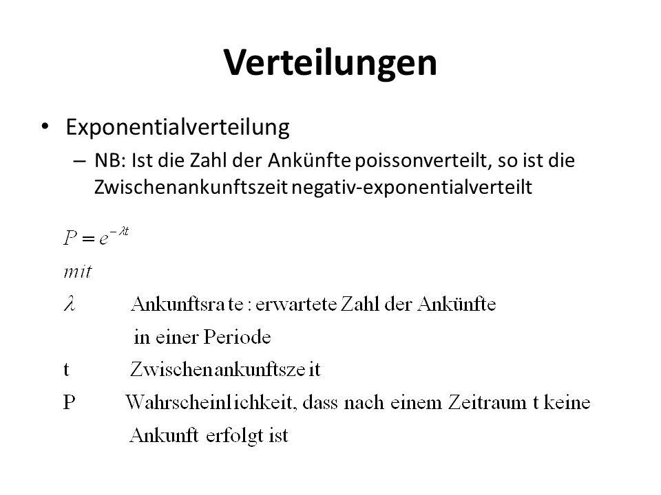 Verteilungen Exponentialverteilung – NB: Ist die Zahl der Ankünfte poissonverteilt, so ist die Zwischenankunftszeit negativ-exponentialverteilt