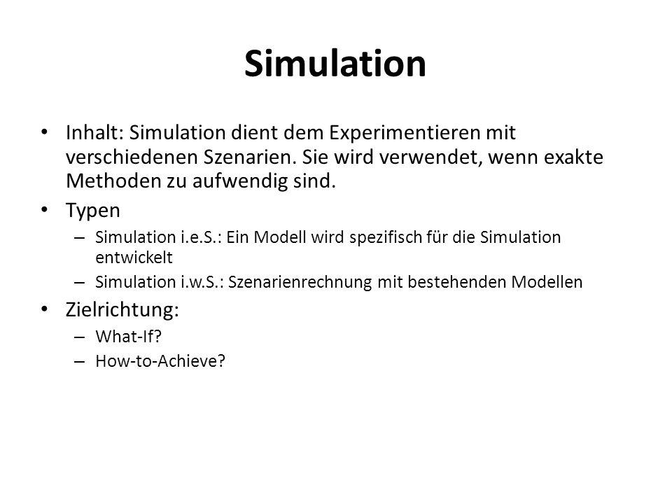 Simulation Inhalt: Simulation dient dem Experimentieren mit verschiedenen Szenarien. Sie wird verwendet, wenn exakte Methoden zu aufwendig sind. Typen