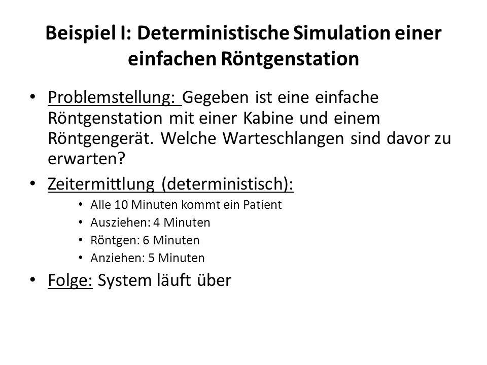 Beispiel I: Deterministische Simulation einer einfachen Röntgenstation Problemstellung: Gegeben ist eine einfache Röntgenstation mit einer Kabine und