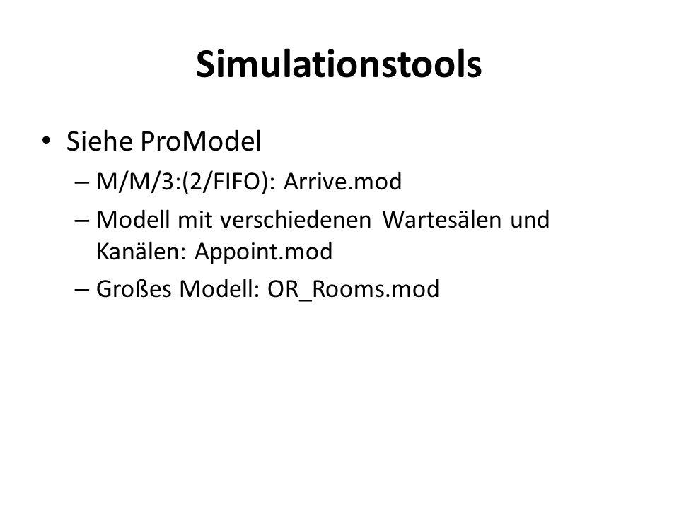 Simulationstools Siehe ProModel – M/M/3:(2/FIFO): Arrive.mod – Modell mit verschiedenen Wartesälen und Kanälen: Appoint.mod – Großes Modell: OR_Rooms.