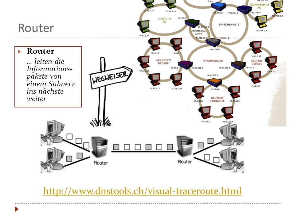 Router... leiten die Informations- pakete von einem Subnetz ins nächste weiter http://www.dnstools.ch/visual-traceroute.html