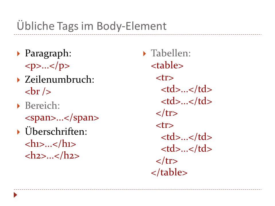 Übliche Tags im Body-Element Paragraph:... Zeilenumbruch: Bereich:... Überschriften:...... Tabellen:............