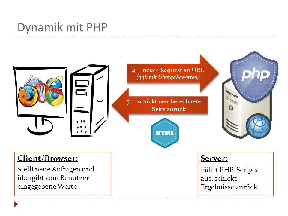 4.neuer Request an URL (ggf. mit Übergabewerten) 4.neuer Request an URL (ggf. mit Übergabewerten) 5.schickt neu berechnete Seite zurück Dynamik mit PH