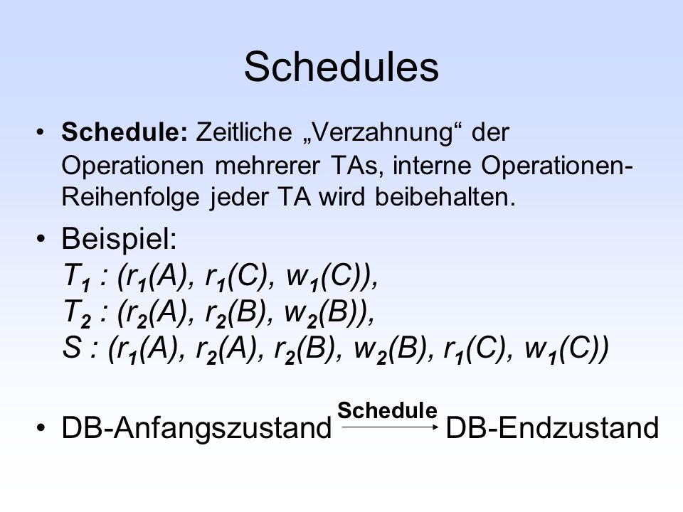 Schedules Schedule: Zeitliche Verzahnung der Operationen mehrerer TAs, interne Operationen- Reihenfolge jeder TA wird beibehalten. Beispiel: T 1 : (r