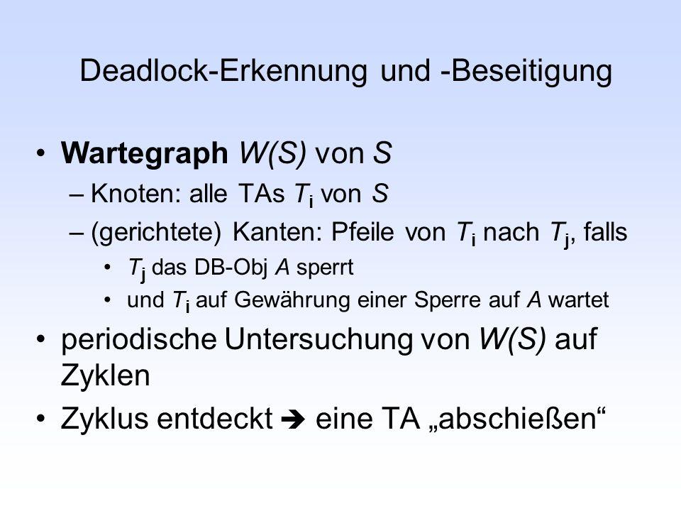 Deadlock-Erkennung und -Beseitigung Wartegraph W(S) von S –Knoten: alle TAs T i von S –(gerichtete) Kanten: Pfeile von T i nach T j, falls T j das DB-