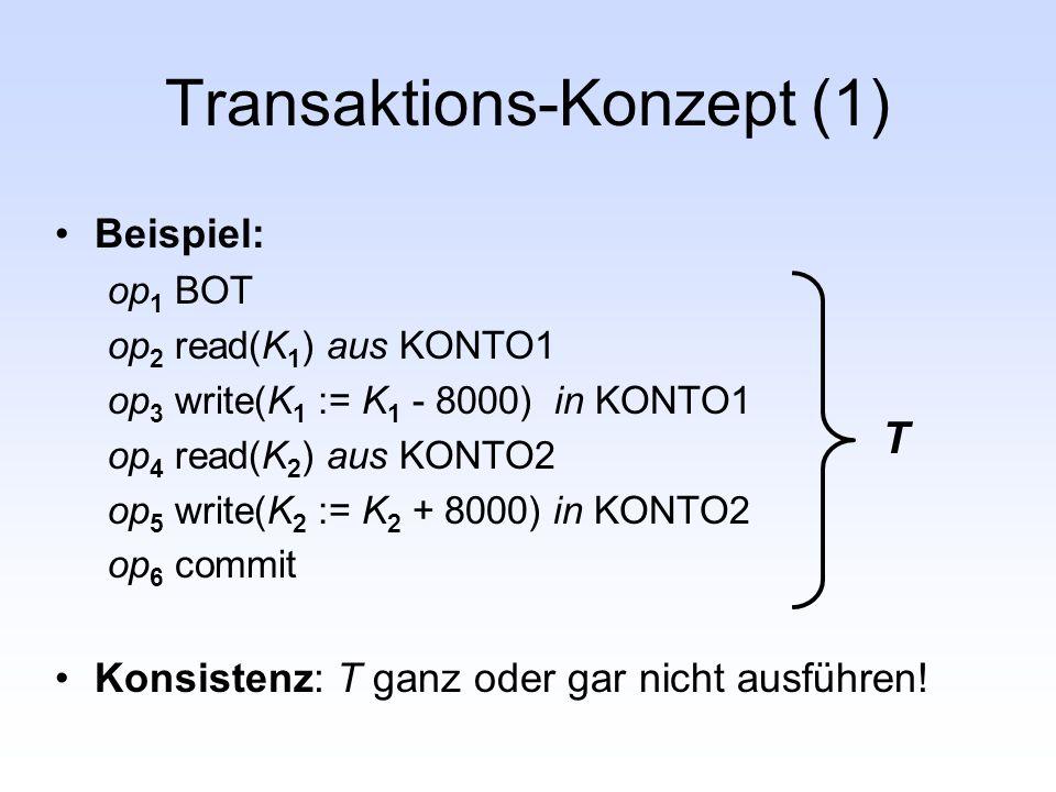 Transaktions-Konzept (1) Beispiel: op 1 BOT op 2 read(K 1 ) aus KONTO1 op 3 write(K 1 := K 1 - 8000) in KONTO1 op 4 read(K 2 ) aus KONTO2 op 5 write(K