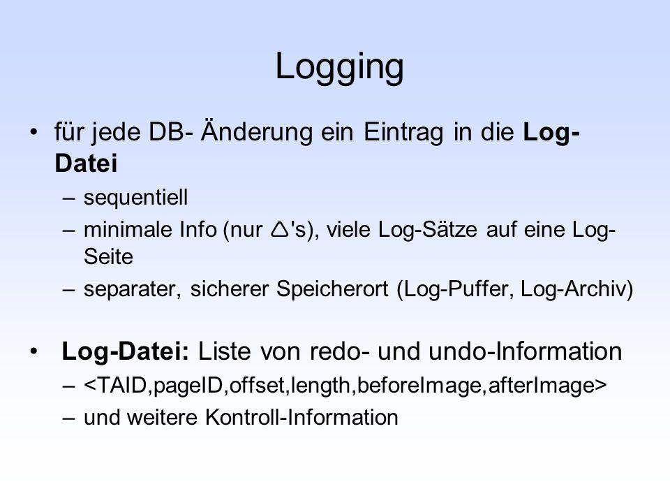 Logging für jede DB- Änderung ein Eintrag in die Log- Datei –sequentiell –minimale Info (nur 's), viele Log-Sätze auf eine Log- Seite –separater, sich