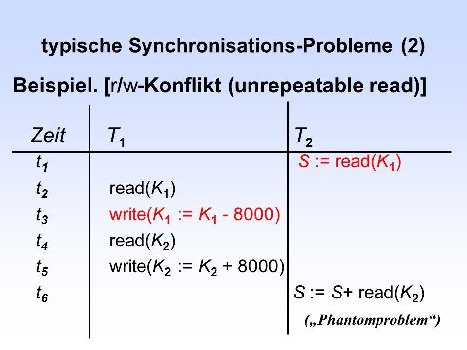 typische Synchronisations-Probleme (2) Beispiel. [r/w-Konflikt (unrepeatable read)] ZeitT 1 T 2 t 1 S := read(K 1 ) t 2 read(K 1 ) t 3 write(K 1 := K