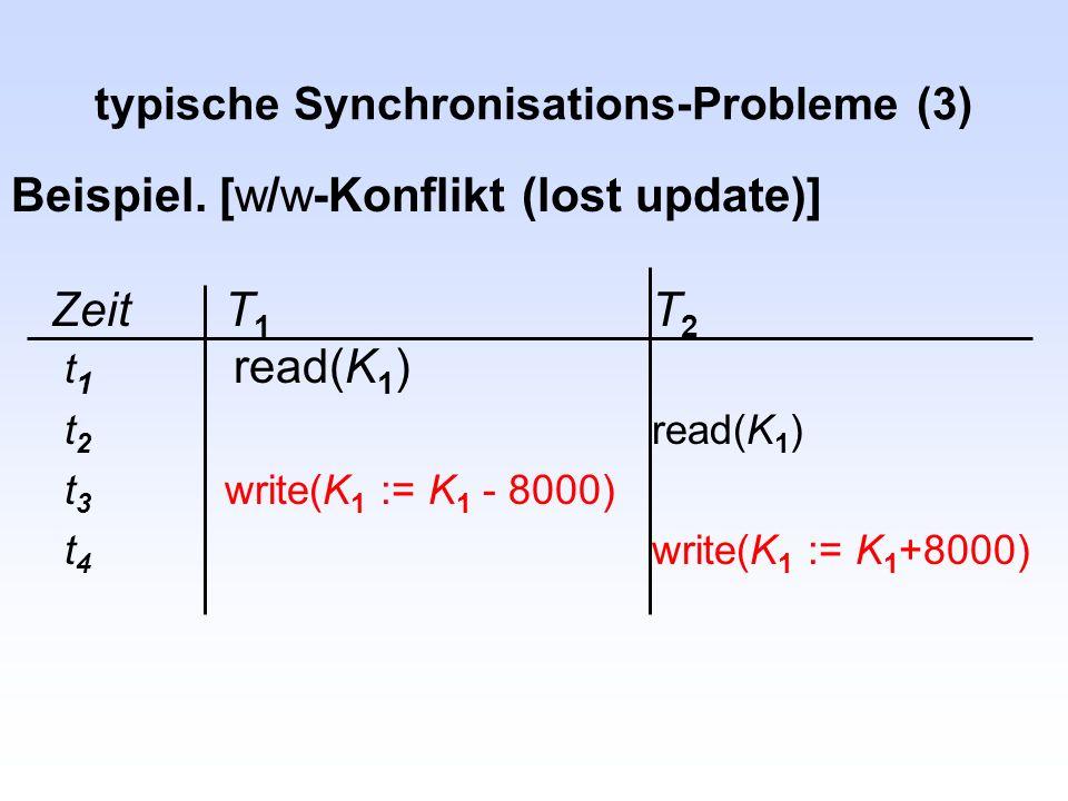 typische Synchronisations-Probleme (3) Beispiel. [w/w-Konflikt (lost update)] ZeitT 1 T 2 t 1 read(K 1 ) t 2 read(K 1 ) t 3 write(K 1 := K 1 - 8000) t