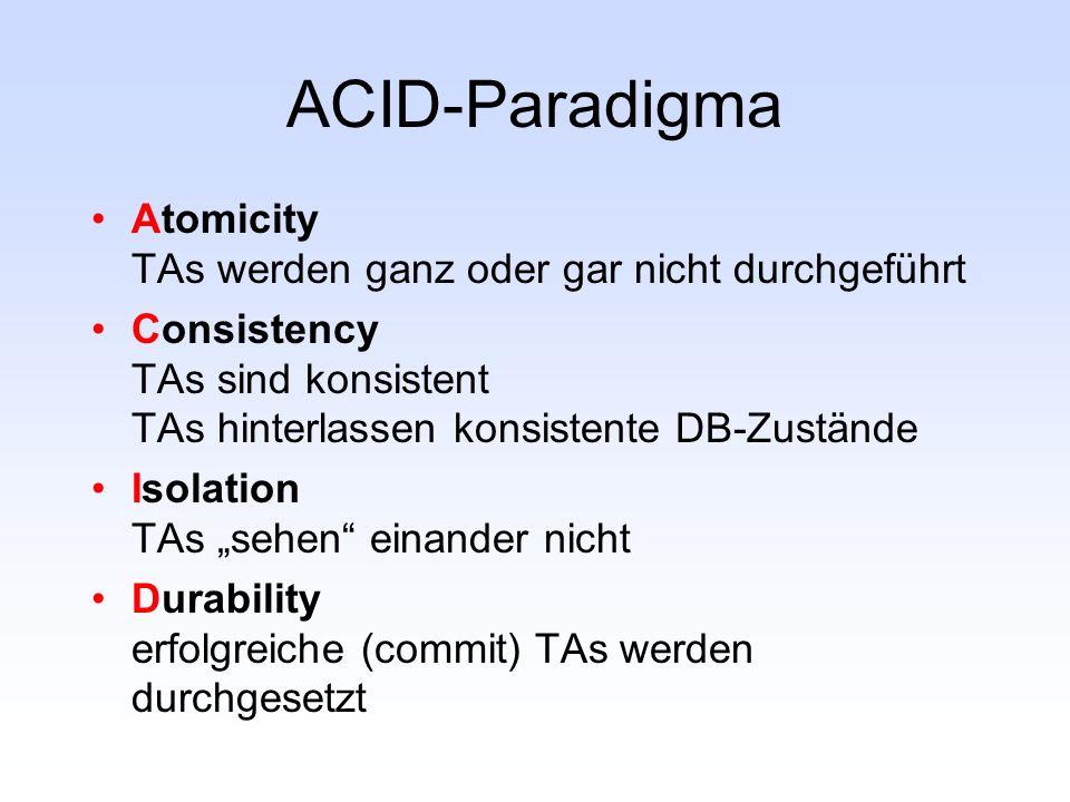 ACID-Paradigma Atomicity TAs werden ganz oder gar nicht durchgeführt Consistency TAs sind konsistent TAs hinterlassen konsistente DB-Zustände Isolatio