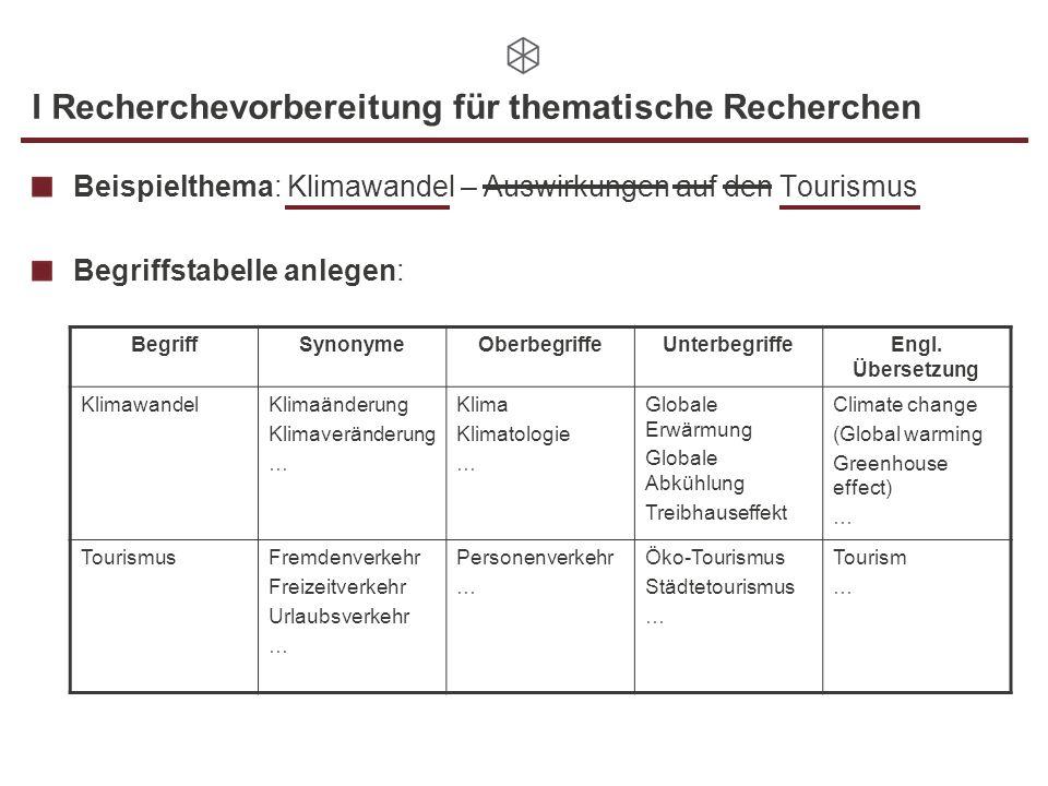 I Recherchevorbereitung für thematische Recherchen Beispielthema: Klimawandel – Auswirkungen auf den Tourismus Begriffstabelle anlegen: BegriffSynonymeOberbegriffeUnterbegriffeEngl.
